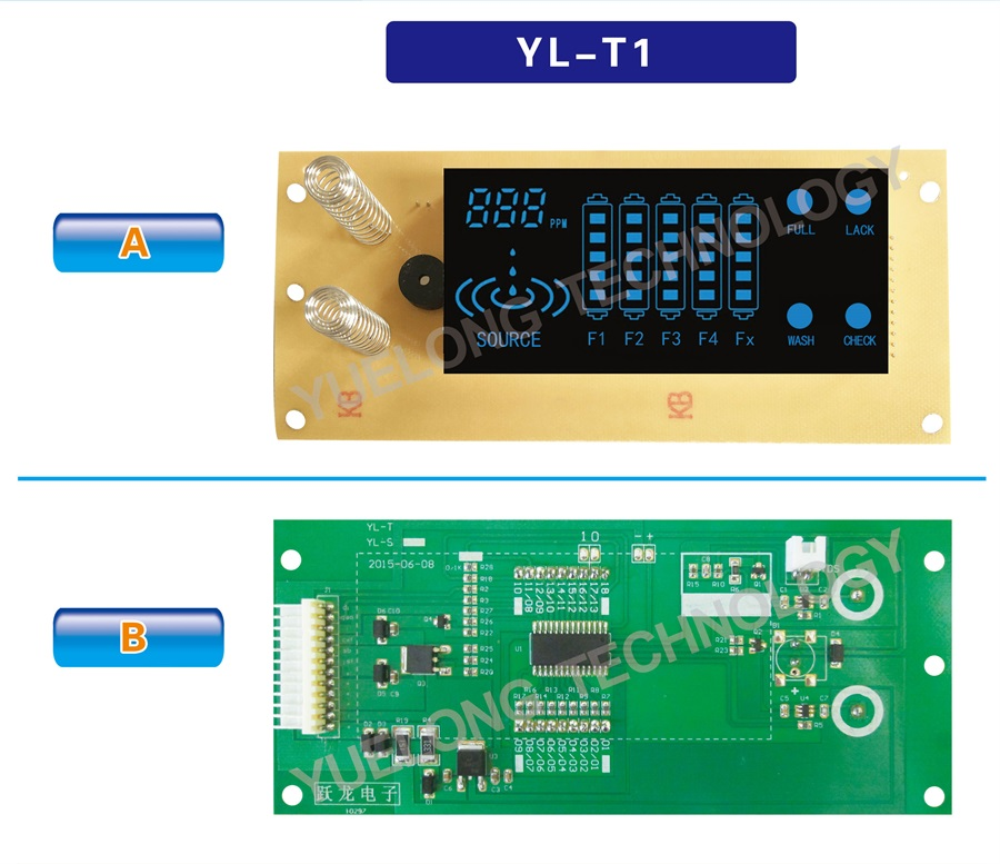 YL - T1